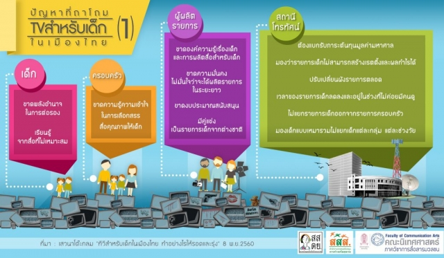 ทีวีสำหรับเด็กในเมืองไทย ทำอย่างไรให้รอดและรุ่งเรือง