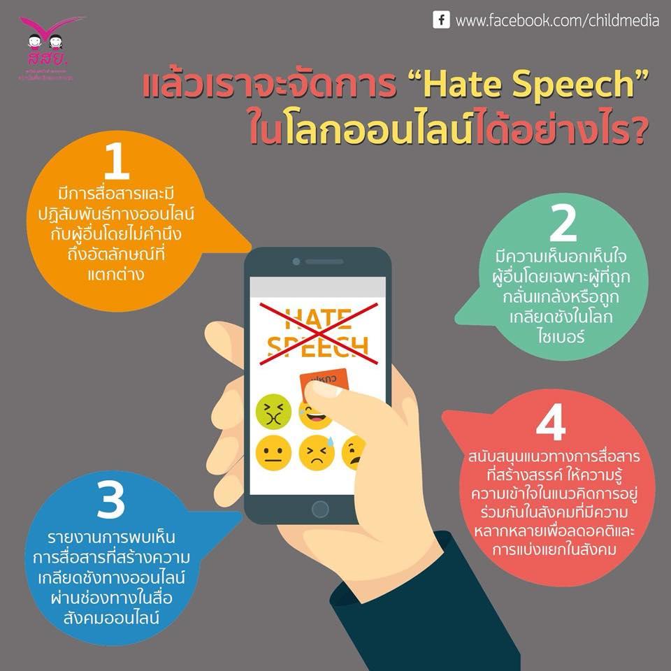 Hate speech ในโลกออนไลน์