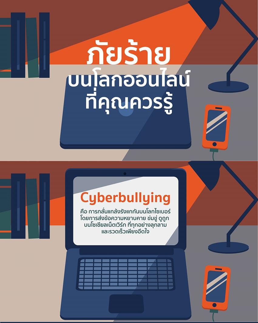 Cyberbullet  โดย คณะมัณฑนศิลป์ มหาวิทยาลัยศิลปากร