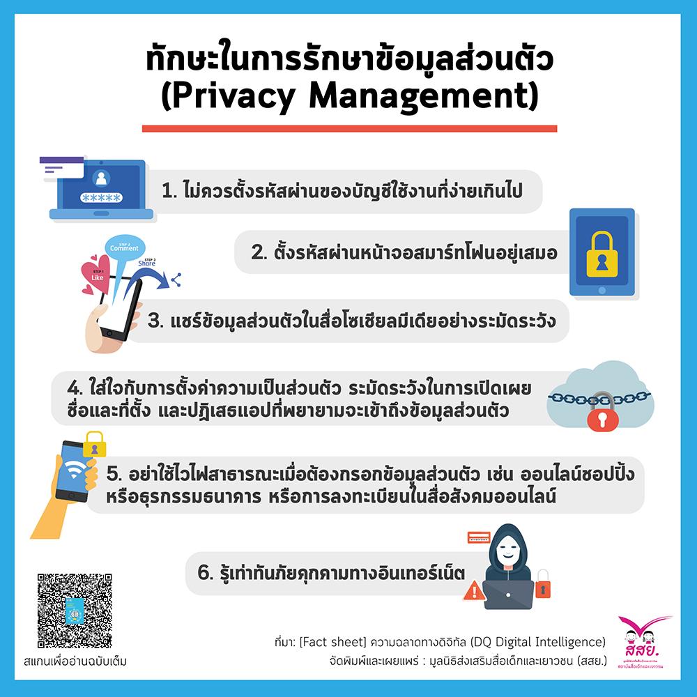 ทักษะในการรักษาข้อมูลส่วนตัว PRIVACY MANAGEMENT
