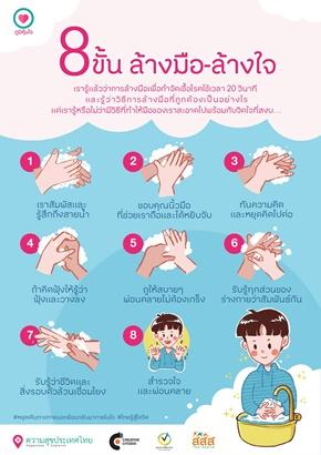 8 ขั้น ล้างมือ-ล้างใจ ให้มือสะอาดและใจสงบ
