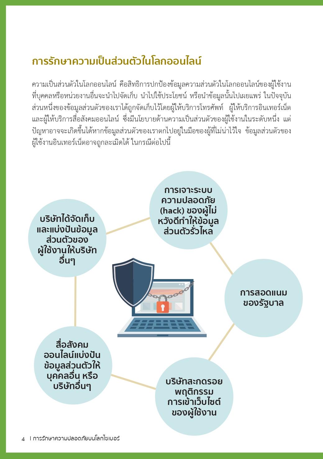 การรักษาความปลอดภัยบนโลกไซเบอร์ (Cybersecurity)